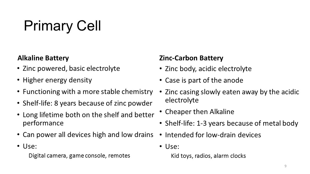 Primary Cell Alkaline Battery Zinc-Carbon Battery