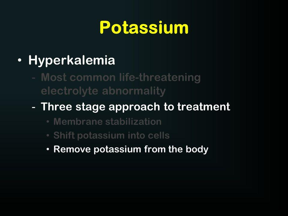 Potassium Hyperkalemia