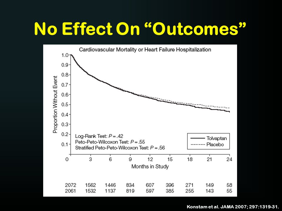 No Effect On Outcomes