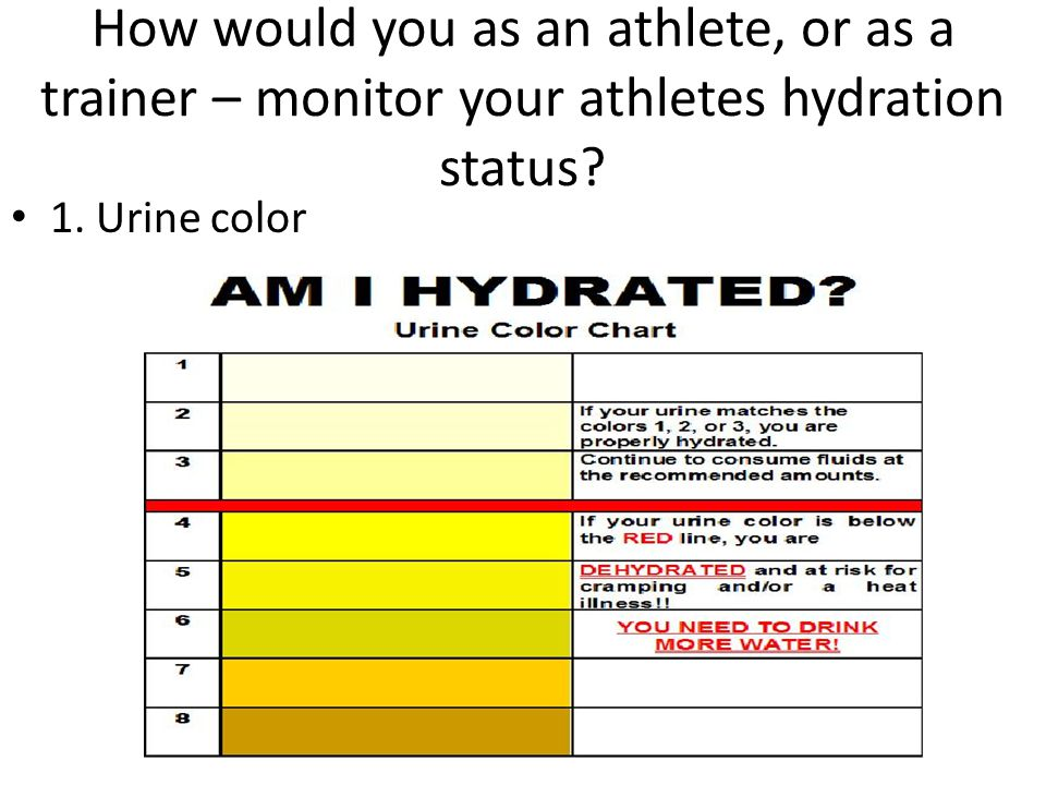How would you as an athlete, or as a trainer – monitor your athletes hydration status