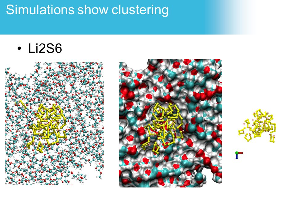 Simulations show clustering