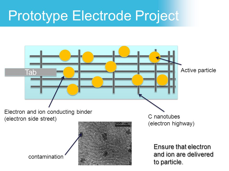 Prototype Electrode Project