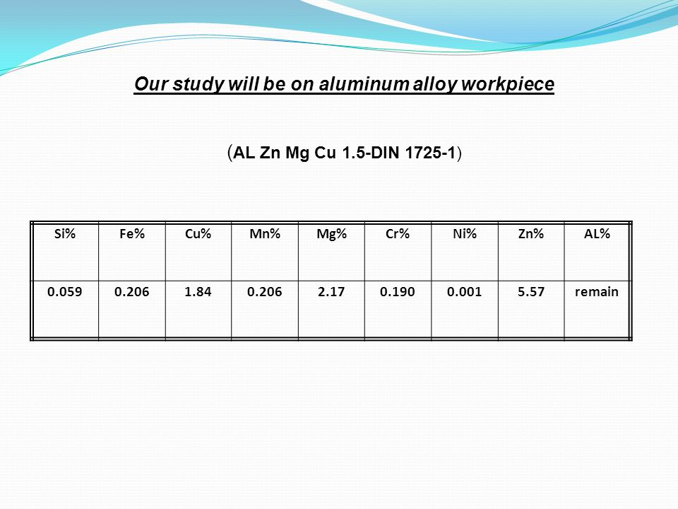 Our study will be on aluminum alloy workpiece