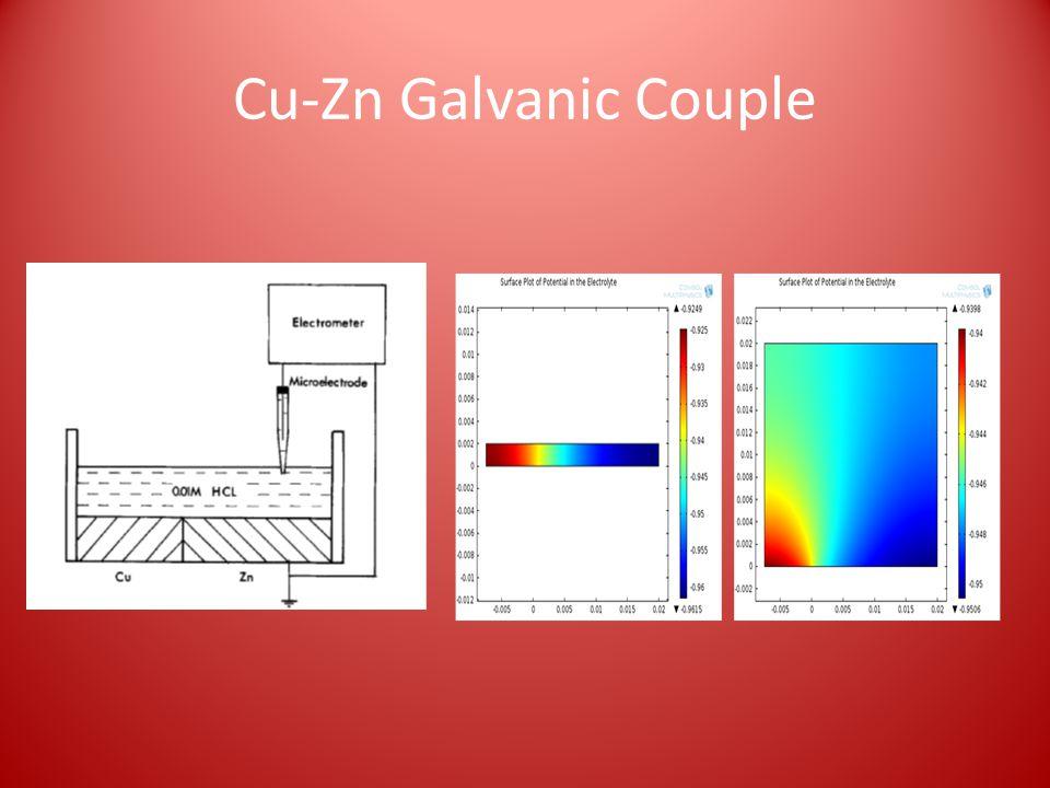 Cu-Zn Galvanic Couple