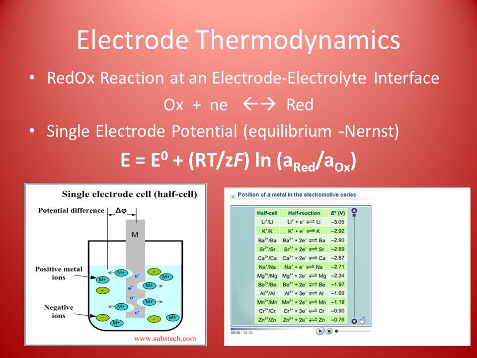 Electrode Thermodynamics