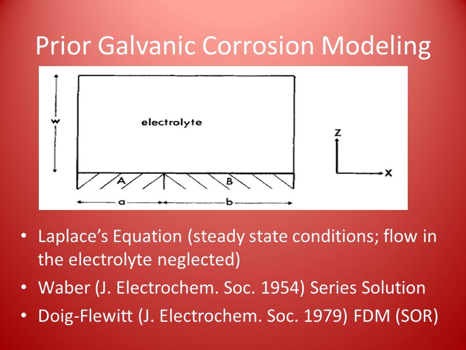 Prior Galvanic Corrosion Modeling