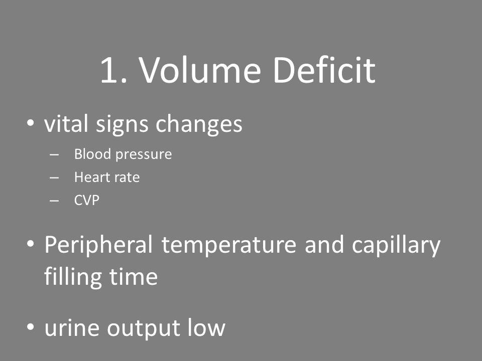 1. Volume Deficit vital signs changes