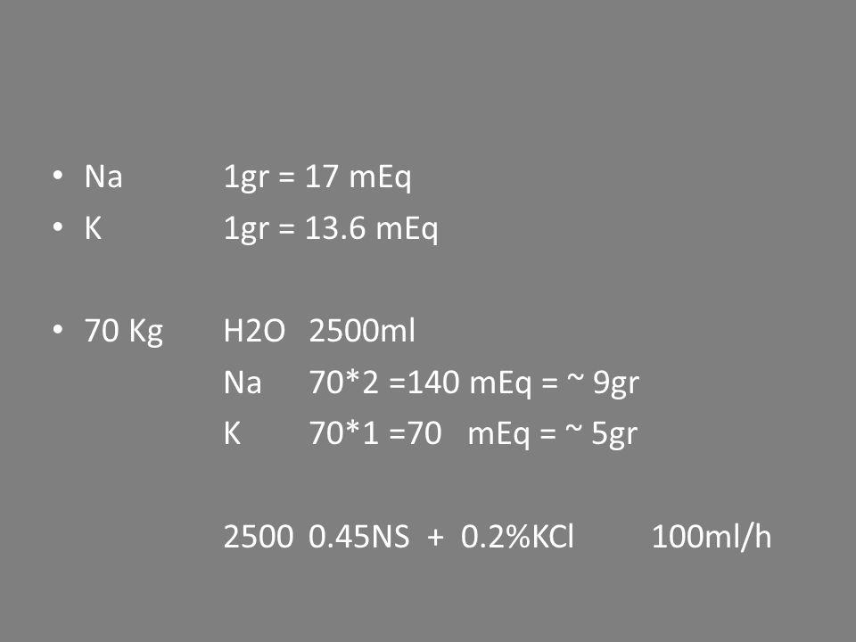 Na 1gr = 17 mEq K 1gr = 13.6 mEq. 70 Kg H2O 2500ml. Na 70*2 =140 mEq = ~ 9gr. K 70*1 =70 mEq = ~ 5gr.
