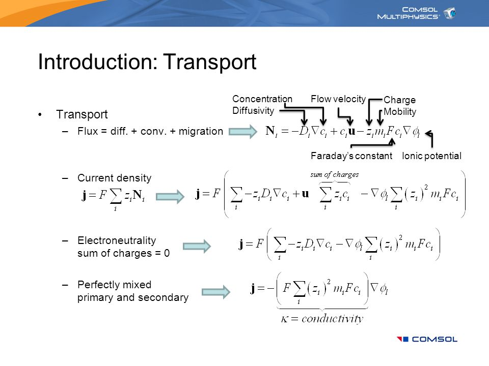 Introduction: Transport