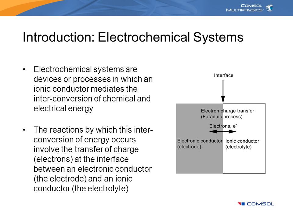 Introduction: Electrochemical Systems