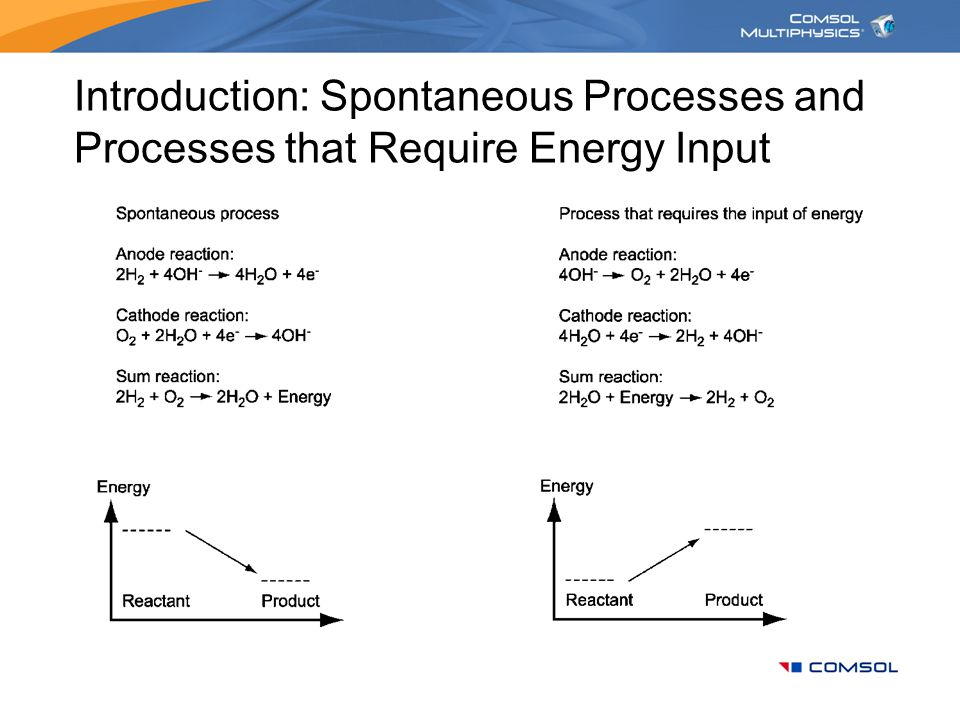 Introduction: Spontaneous Processes and Processes that Require Energy Input