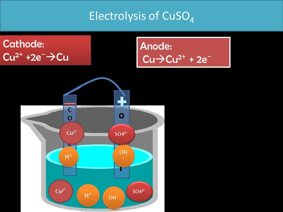 Electrolysis of CuSO4 Cathode: Anode: Cu2⁺ +2e⁻Cu CuCu2⁺ + 2e⁻ c o p