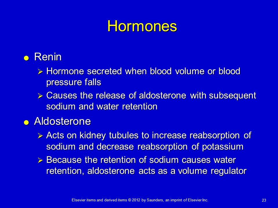 Hormones Renin Aldosterone