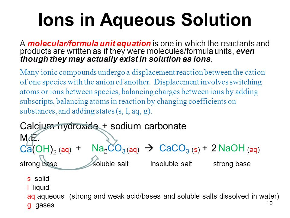 Ions in Aqueous Solution