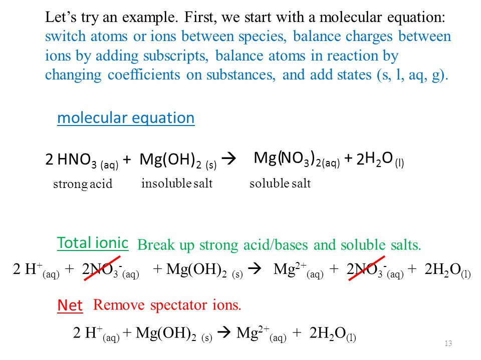 molecular equation HNO3 (aq) + Mg(OH)2 (s)  Total ionic Net