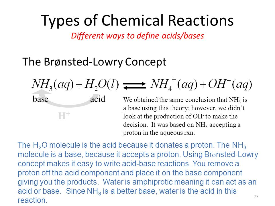 Types of Chemical Reactions Different ways to define acids/bases