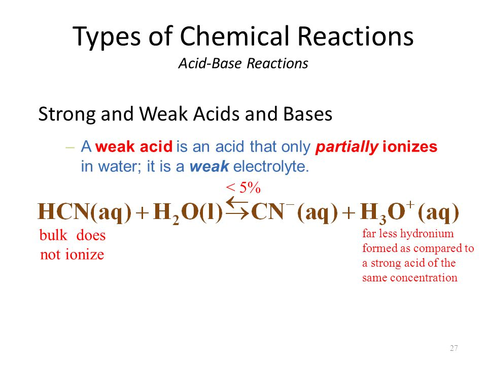 Types of Chemical Reactions Acid-Base Reactions