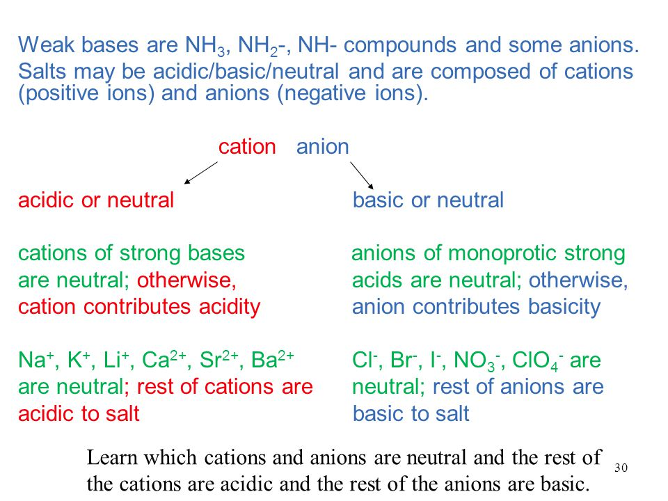 Weak bases are NH3, NH2-, NH- compounds and some anions.