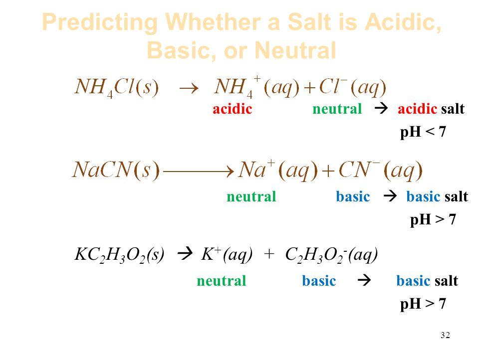Predicting Whether a Salt is Acidic, Basic, or Neutral