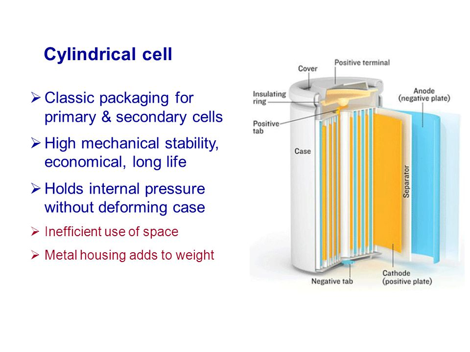 Cylindrical cell Classic packaging for primary & secondary cells