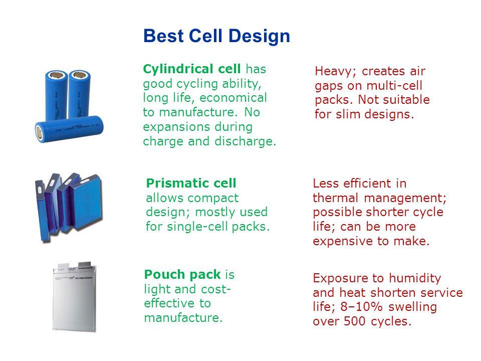 Best Cell Design