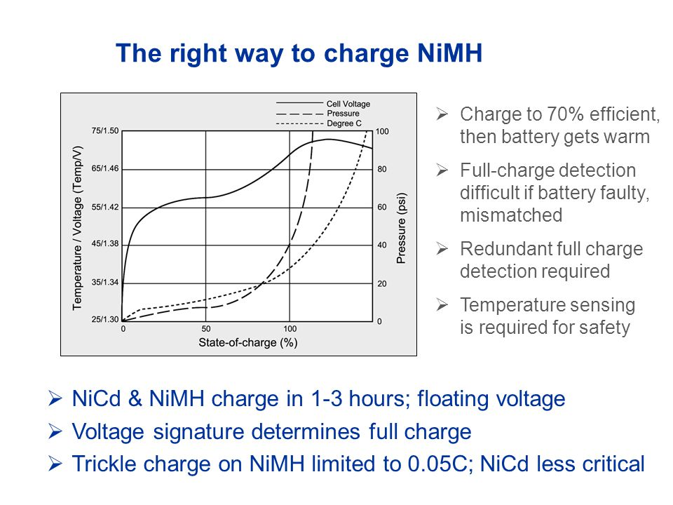 The right way to charge NiMH