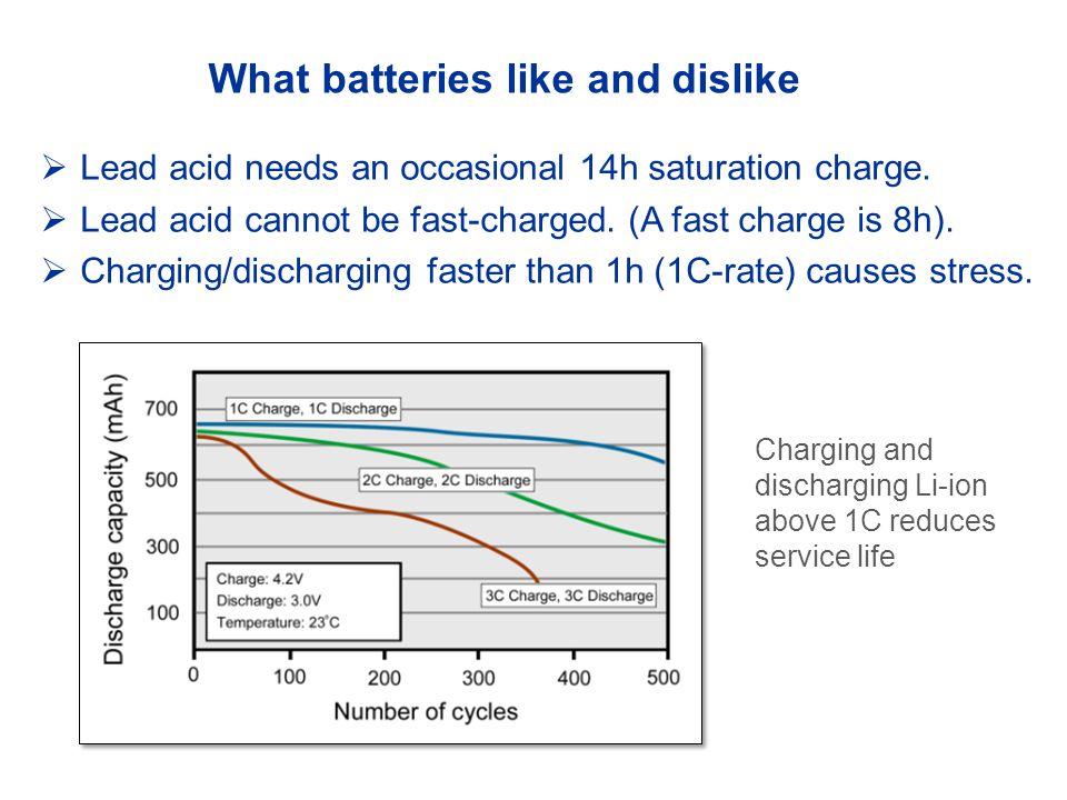 What batteries like and dislike