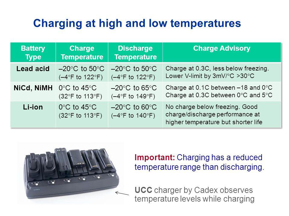 Discharge Temperature