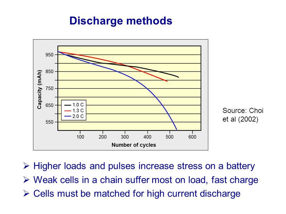 Discharge methods Higher loads and pulses increase stress on a battery