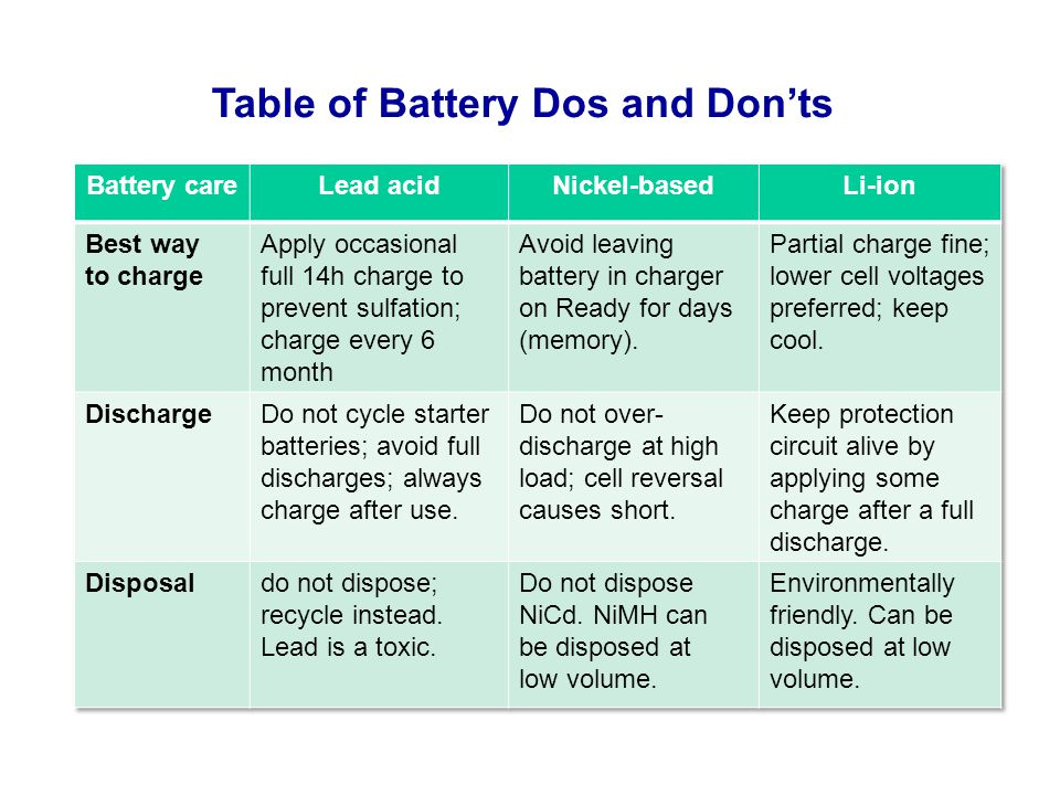 Table Of Battery Dos And Don E Ts on Lead Acid Battery Charger Circuit
