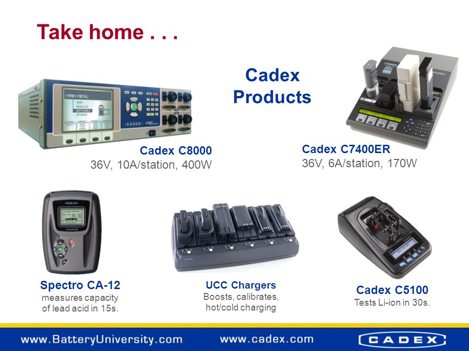 Take home . . . Cadex Products Cadex C7400ER 36V, 6A/station, 170W