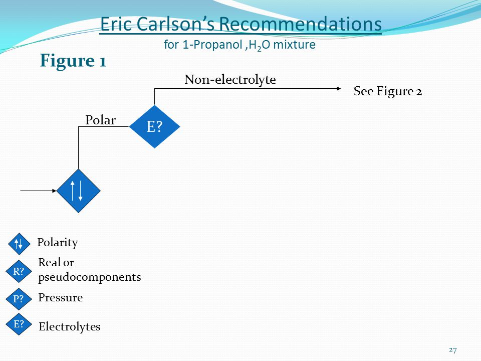 Eric Carlson's Recommendations for 1-Propanol ,H2O mixture