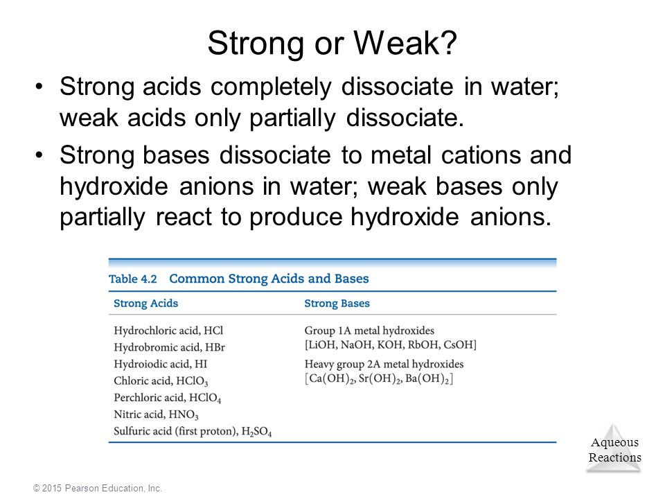 Strong or Weak Strong acids completely dissociate in water; weak acids only partially dissociate.
