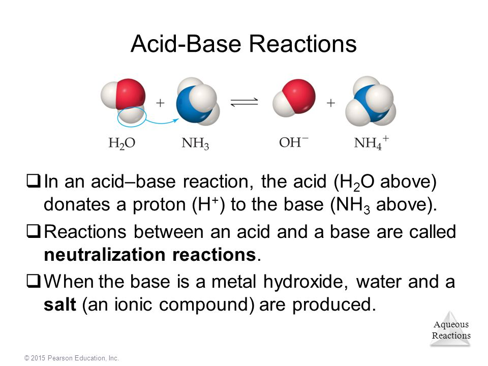 Acid-Base Reactions In an acid–base reaction, the acid (H2O above) donates a proton (H+) to the base (NH3 above).