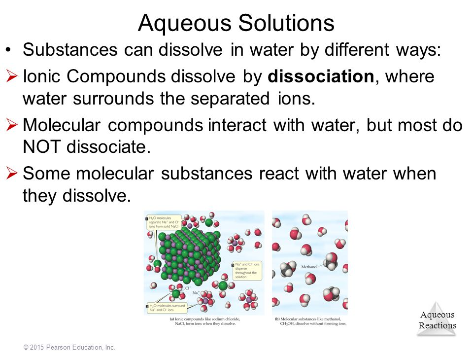 Aqueous Solutions Substances can dissolve in water by different ways: