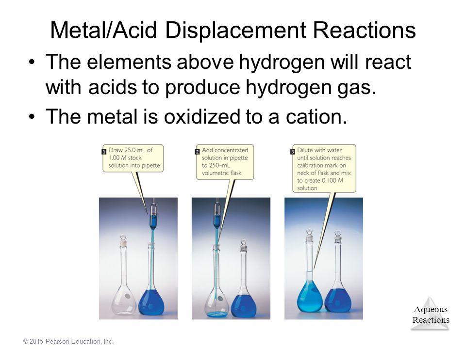 Metal/Acid Displacement Reactions