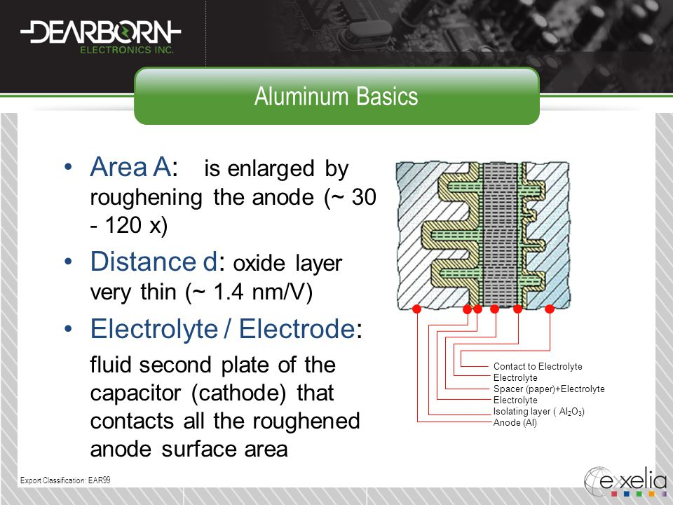Area A: is enlarged by roughening the anode (~ 30 - 120 x)