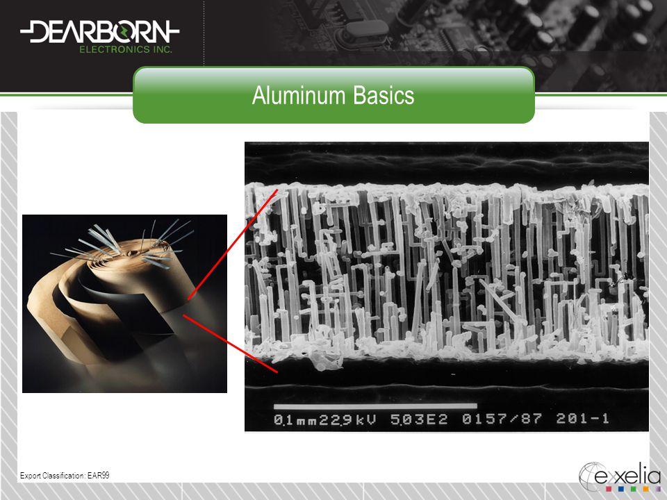 Aluminum Basics Export Classification: EAR99