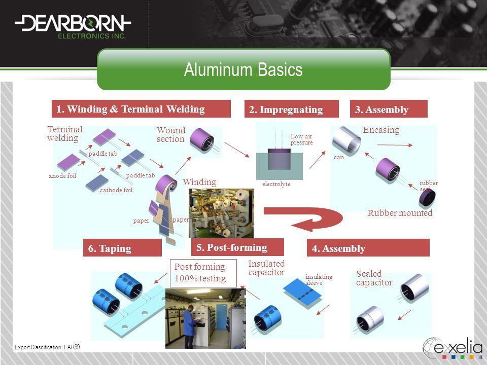 Aluminum Basics 1. Winding & Terminal Welding 2. Impregnating