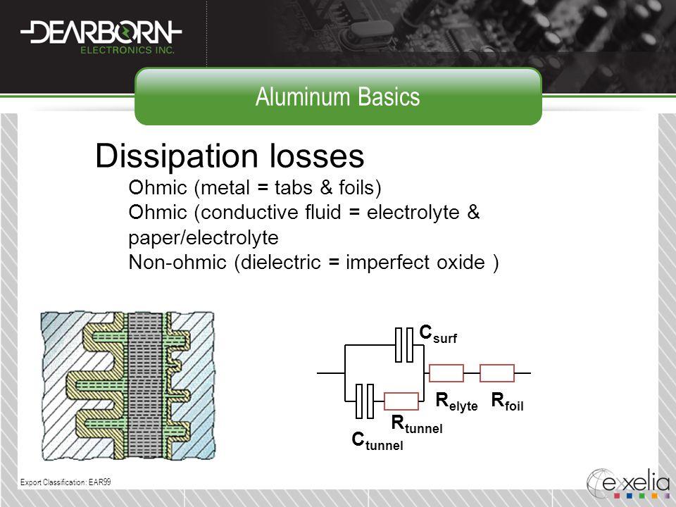 Dissipation losses Aluminum Basics Ohmic (metal = tabs & foils)