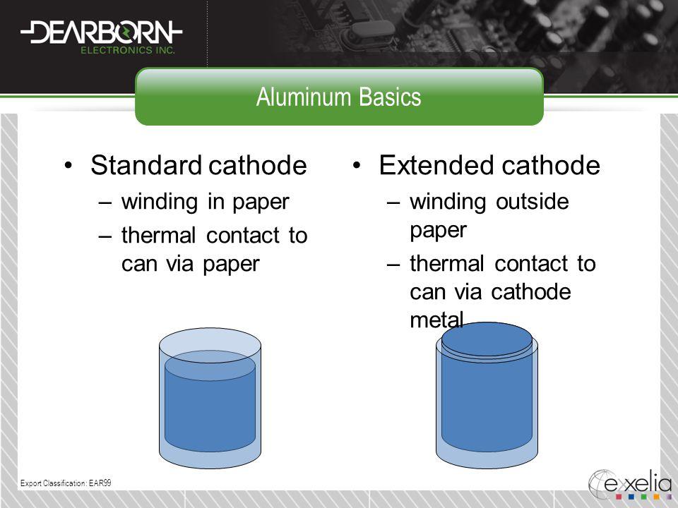 Standard cathode Extended cathode Aluminum Basics winding in paper