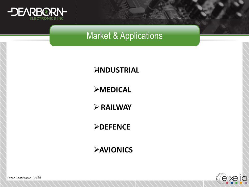 Market & Applications INDUSTRIAL MEDICAL RAILWAY DEFENCE AVIONICS