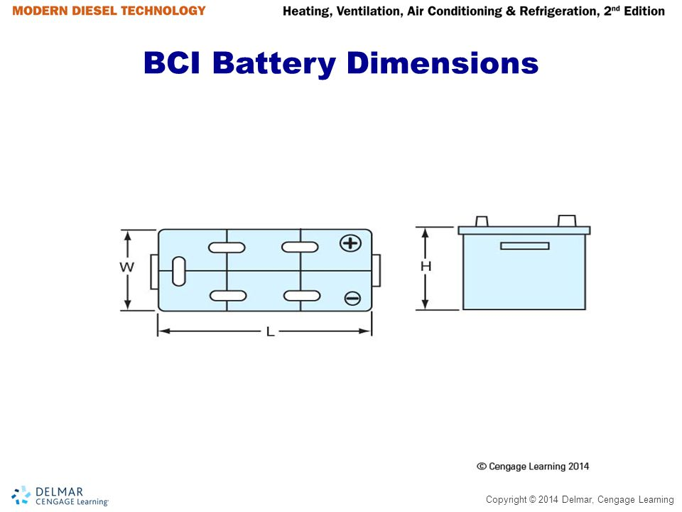 BCI Battery Dimensions
