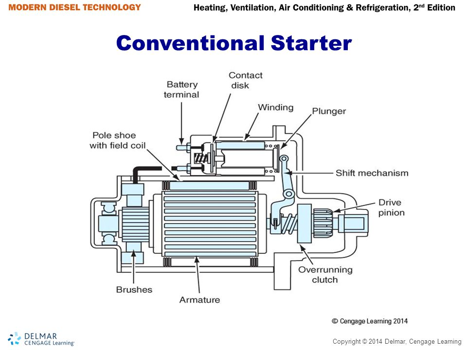 Conventional Starter