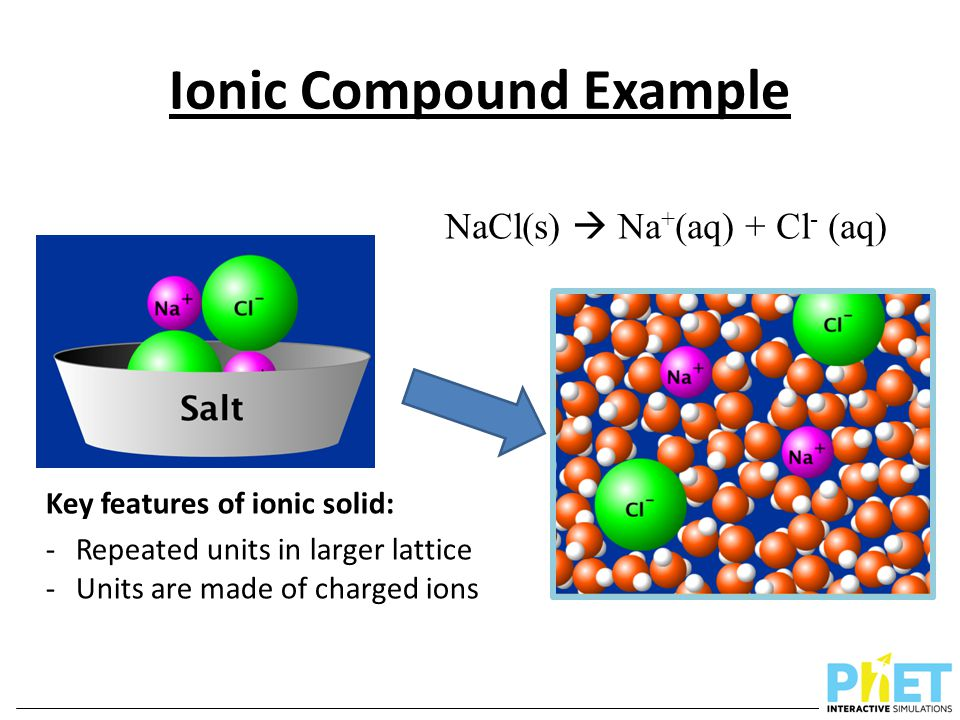 Ionic Compound Example
