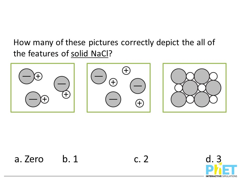 How many of these pictures correctly depict the all of the features of solid NaCl