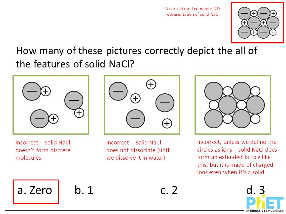 A correct (and complete) 2D representation of solid NaCl.