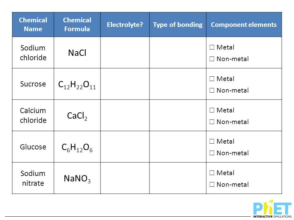 NaCl C12H22O11 CaCl2 C6H12O6 NaNO3 Sodium chloride Sucrose