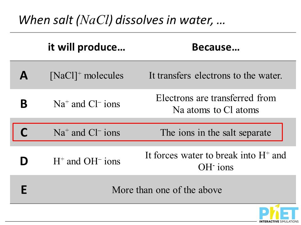 When salt (NaCl) dissolves in water, … A B C D E