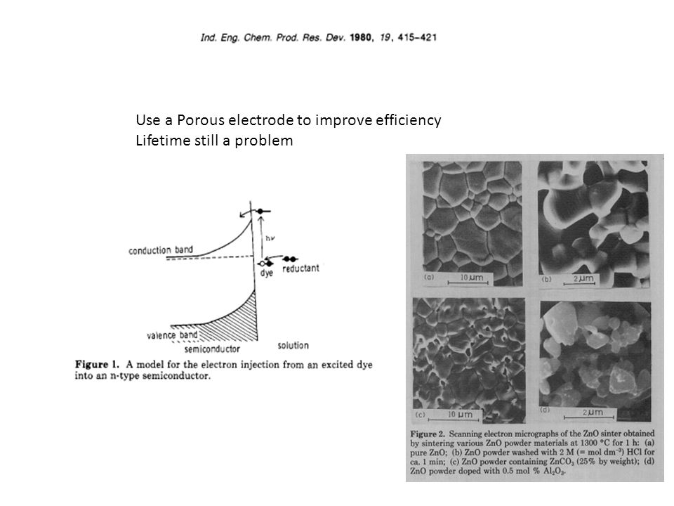 Use a Porous electrode to improve efficiency